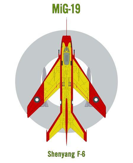 URSS Aviation MIG SAGA 4e partie Les Chalumeaux le MIG 19