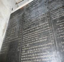 Seine St Denis St Denis Basilique Crypte Ossuaire