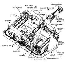 Char MBT 70  Anatomie d'un Fauve