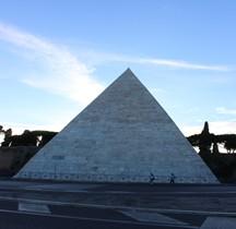 Rome Rione Testaccio Tombe de Cestius