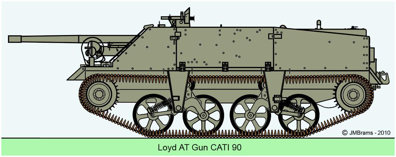 Cati  Armee