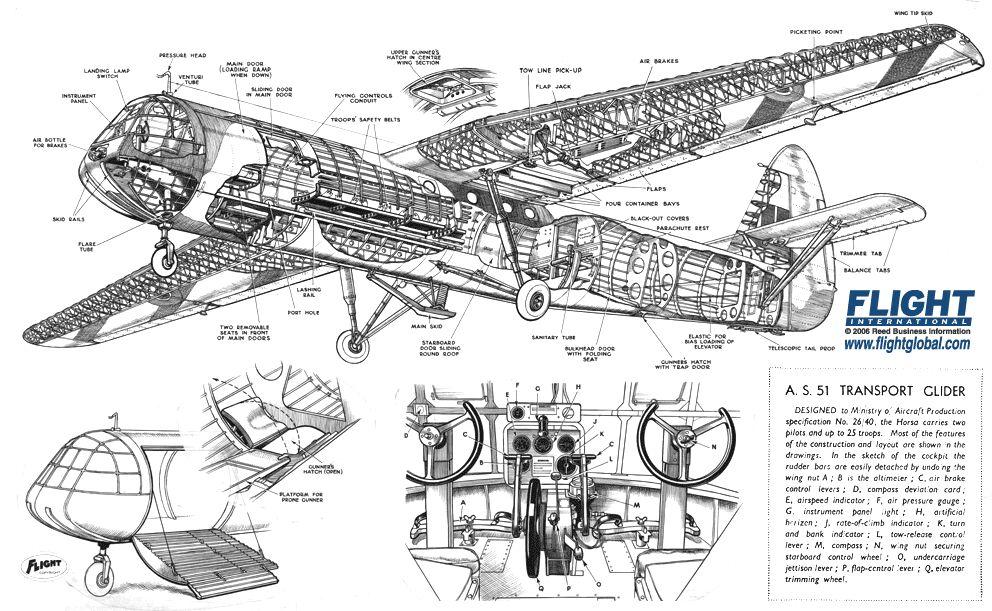 Larguage sur LFLG Airspeed-51-Horsa-glider