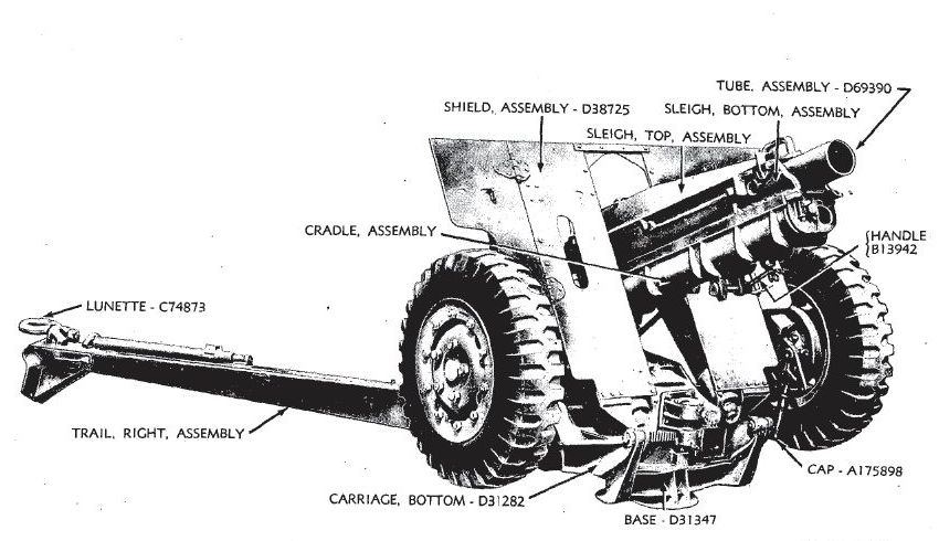 TM-9-1320-75mm-howitzer-M1A1-carriage-M3A3-1.jpg