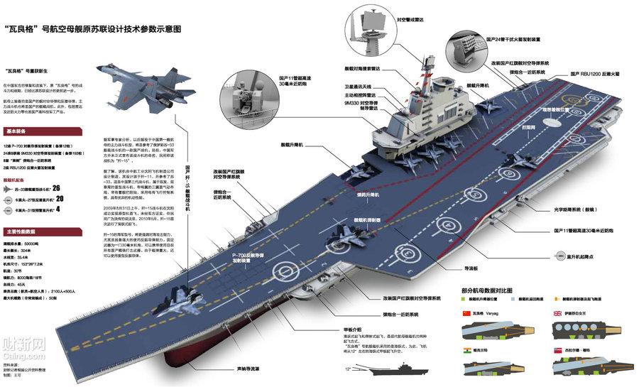 Porte Avions Admiral Kutnesov Maquetland Com Le Monde