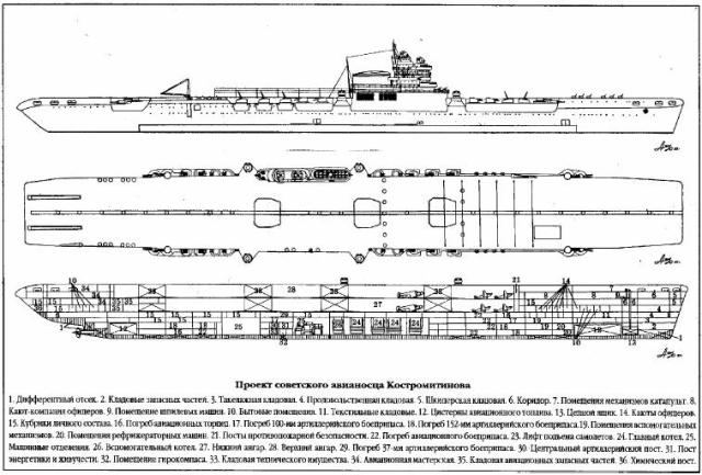 list of soviet cv u0026 39 s  projects