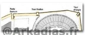 Plan Porte Sarnum Pompei
