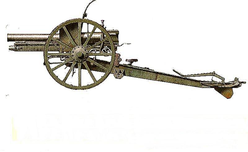 Cannone 75- 27 modello 06 :Maq...